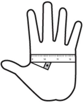 Omvang van de hand opmeten